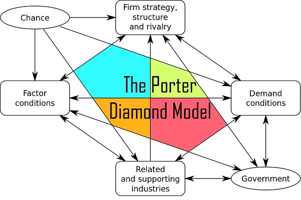 مدل الماس ملی پورتر